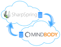 Graphic showing clouds syncing data between SharpSpring and MINDBODY Online data centers