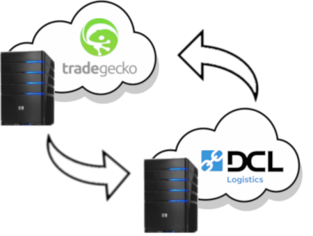 Graphic of cloud based servers migrating data between Tradegecko and DCL Logistics data centers